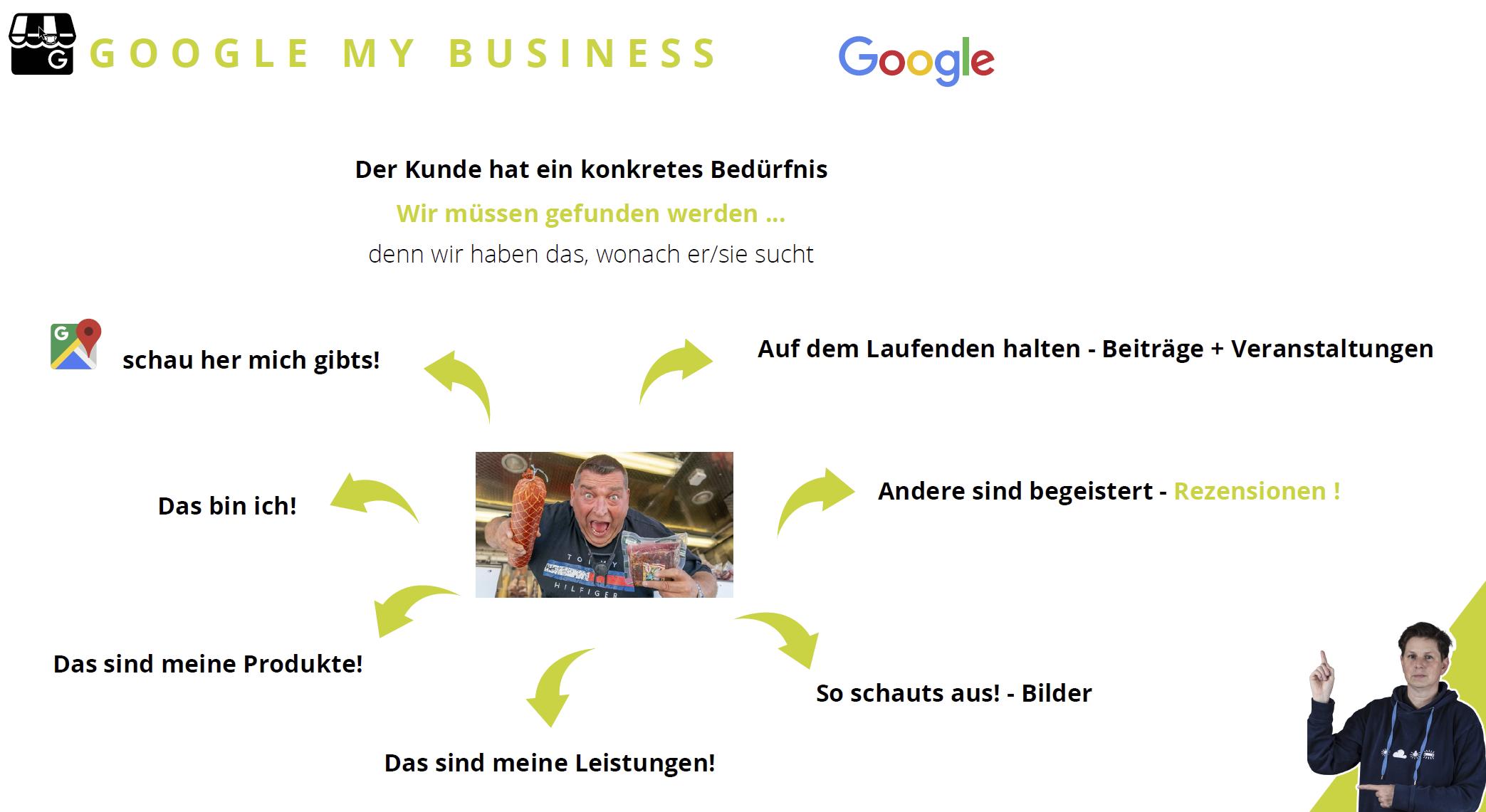 Kösler Fotografie_Esslingen_Google My Business Workshop